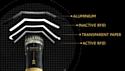 Europe : le cidre Strongbow invente lacapsule connectée