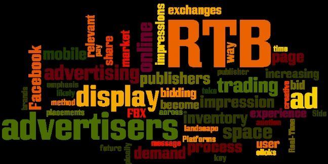[Tribune] Le RTB, l'allié de la performance digitale des annonceurs