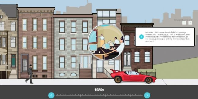 5 exemples inspirants d'infographies interactives
