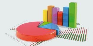 Baromètre des études : des budgets quasi-stables en 2015