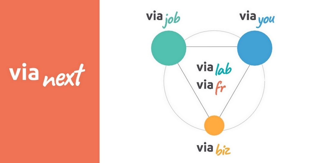 Viadeo a une nouvelle stratégie : ViaNext