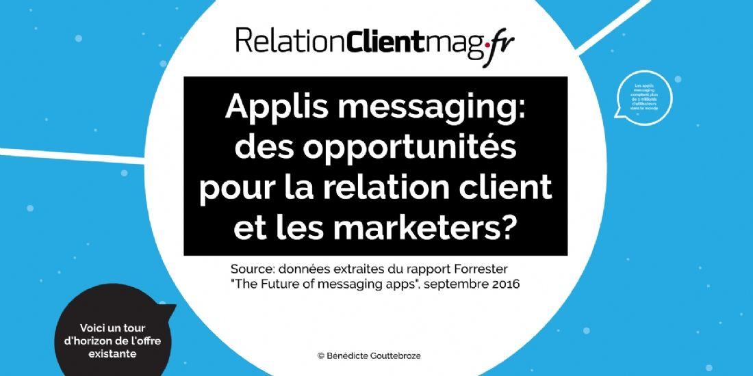 [Infographie] Les applis messaging, quel usage à travers le monde?