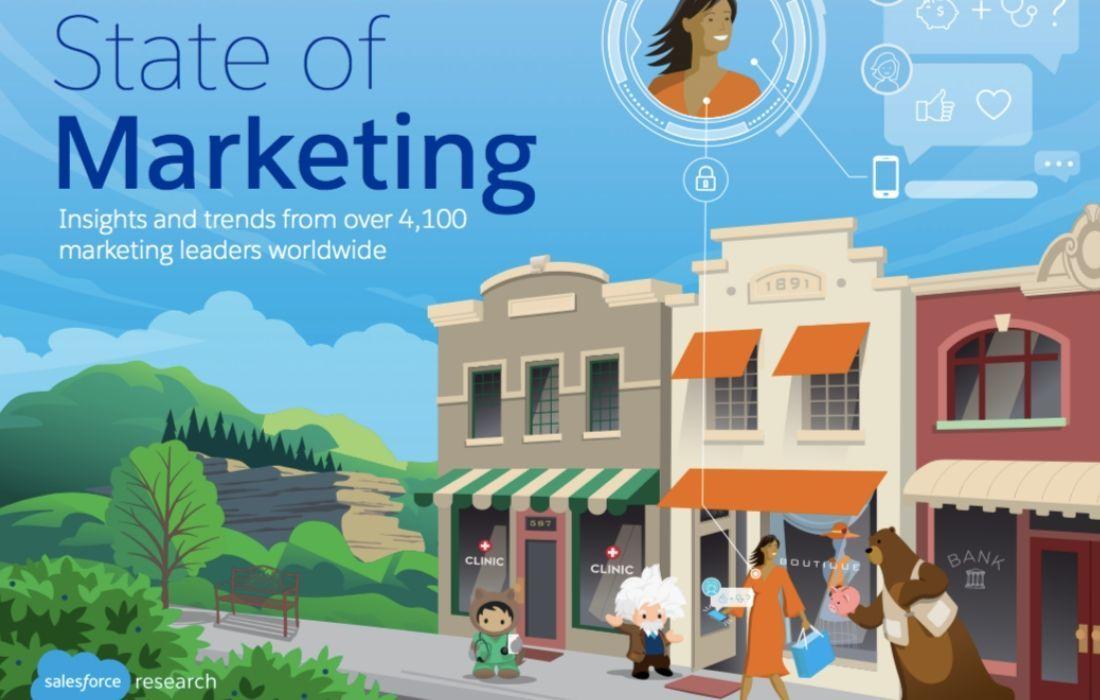 Quel est l'état de l'art du marketing en 2018 ?