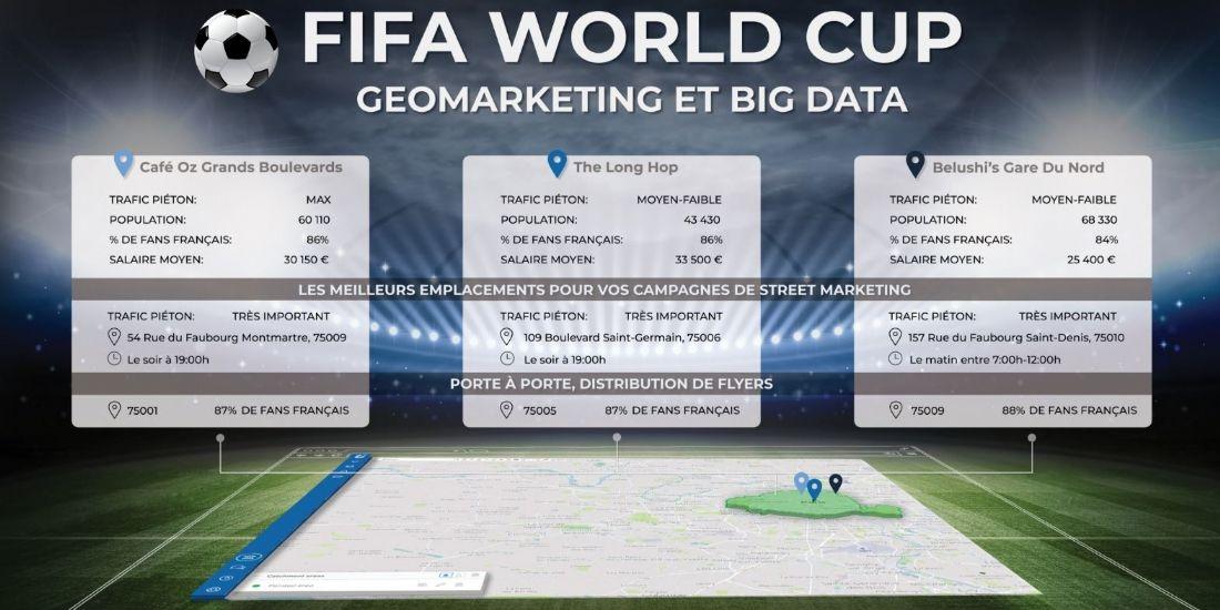 Où faire du street marketing pendant la Coupe du monde ?