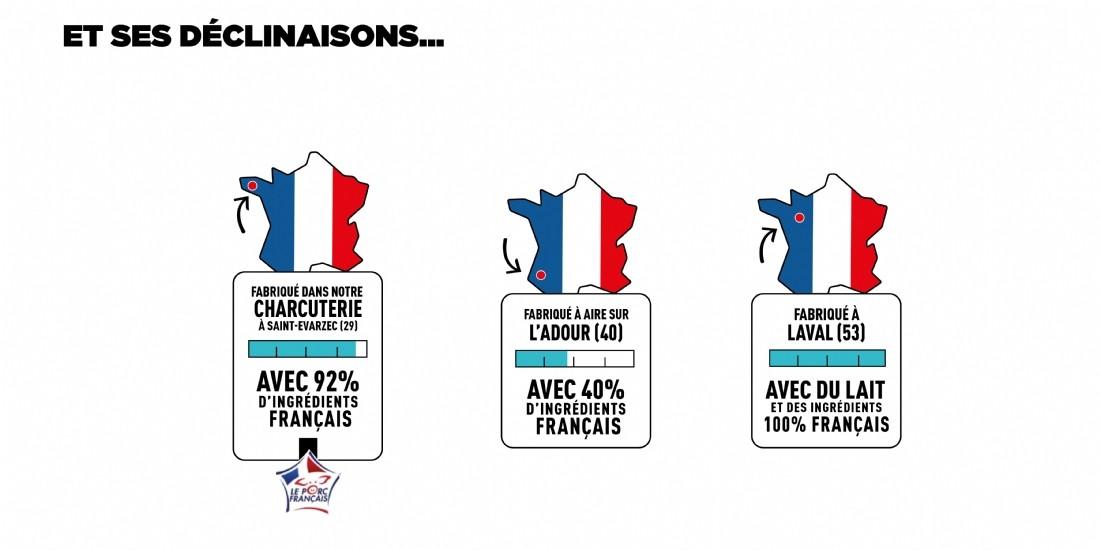 Intermarché lance son 'Franco-Score' pour promouvoir les produits alimentaires français