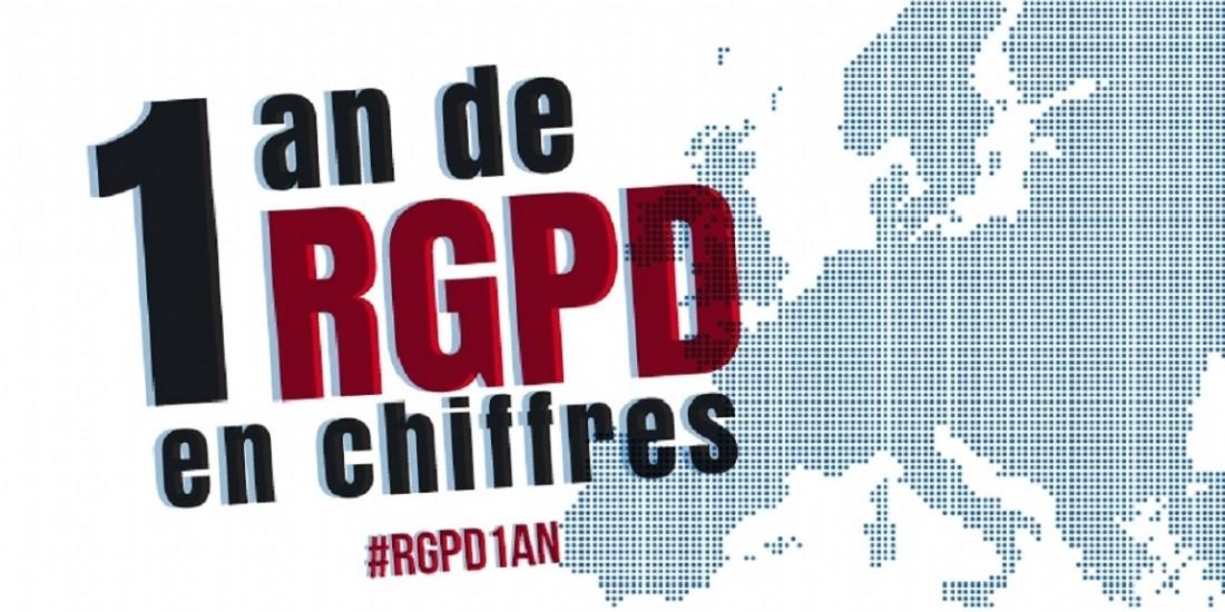 La Cnil publie un bilan à l'occasion du premier anniversaire du RGPD