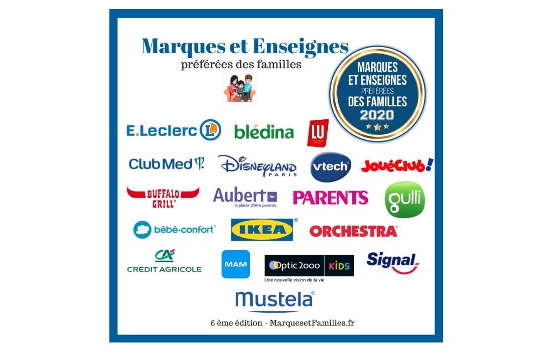 2020 : qui sont les marques, médias et enseignes préférées des familles ?