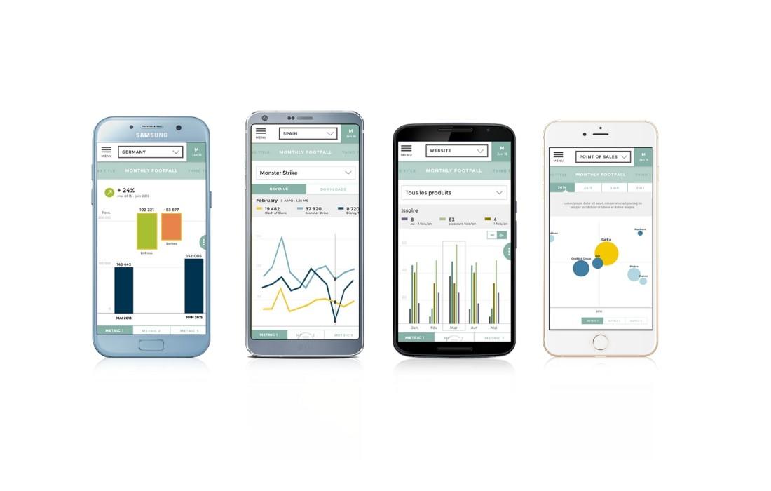 Datavisualisation : comment en faire un levier de croissance ?