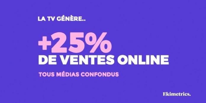 Les effets de la publicité TV sur vos ventes