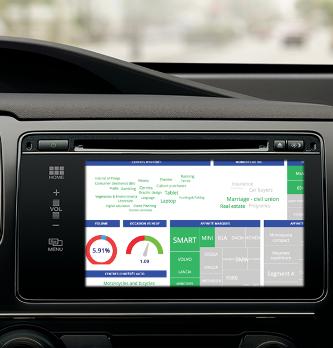 Feuille de route : Usages et bonnes pratiques data dans le secteur automobile