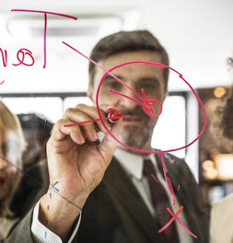WHY : Comment cibler et attirer les bons clients ?