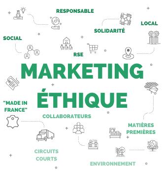 Marketing éthique: comment éviter le greenwashing et s'engager véritablement